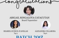 Topnotchers sa 2017 Nutritionist Dietitian board exam, inilabas na ng PRC