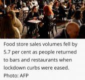 UK retail sales bumagsak noong Agosto, matapos magbukas ang mga restaurant