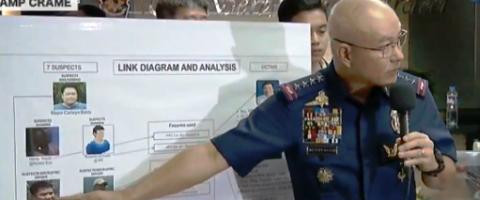 Komite, binuo para tumutok sa pagbibigay ng reward sa mga impormante sa Batocabe killing